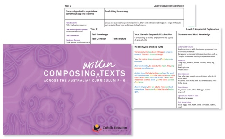 Composing written texts